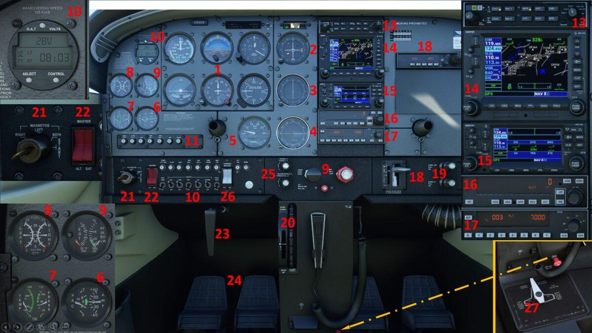 Cockpit-Instrumente der Cessna in der Überblicksansicht im Flight Simulator 2020