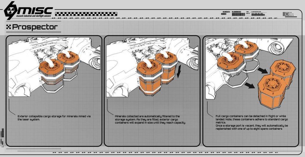 Dieses Konzept zeigt, dass die Prospector später ihre Container abkoppeln können soll. © Cloud Imperium Games