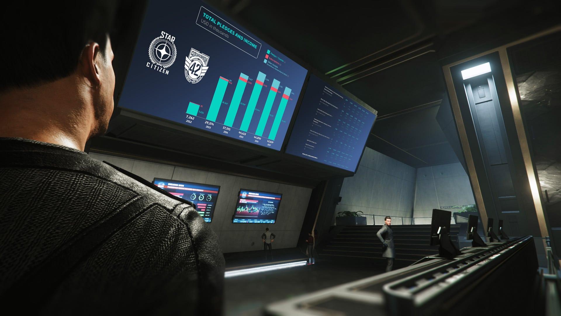 Wie steht es wirklich um die Finanzen der Star Citizen & Squadron 42-Macher? © Cloud Imperium Games / SPACE4GAMES