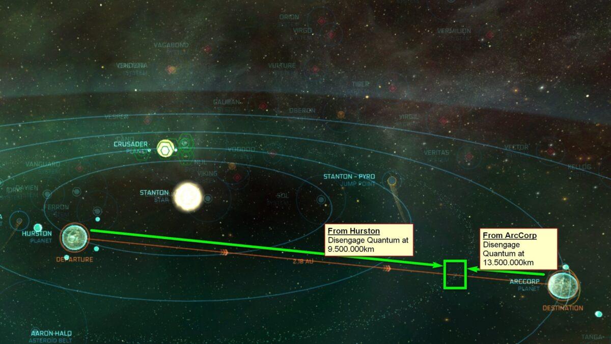 Starmap von Star Citizen mit Blick auf das Stanton System und Markierungen für das Erreichen des Aaron Halo Asteroidengürtels
