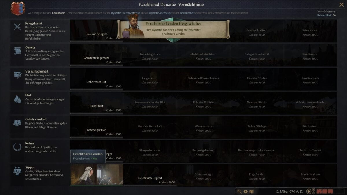 Crusader Kings 3 Unlocked Dynasty Bonus for the entire Dynasty