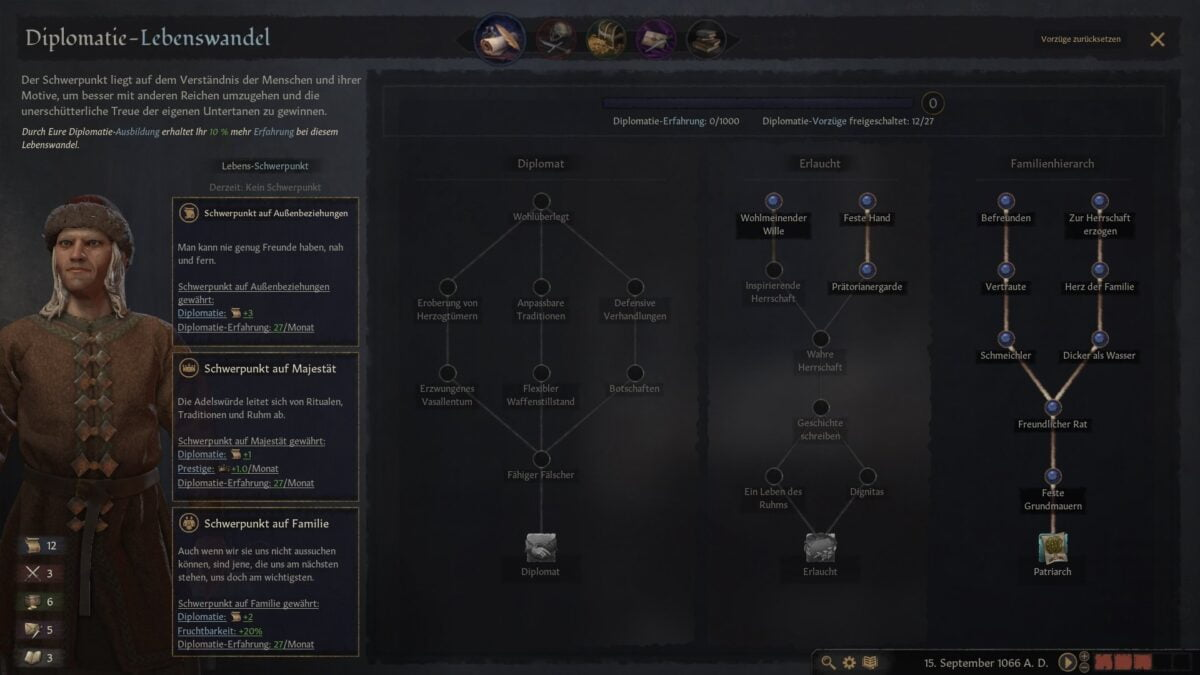 Crusader Kings 3 finished Family Hierarch Lifestyle perk tree