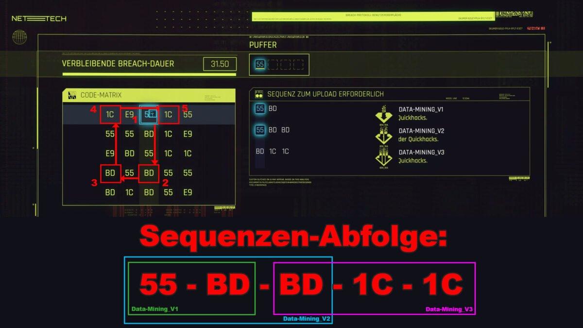Cyberpunk 2077 Hacking Erklärung für das in Reihe schalten von Hacks
